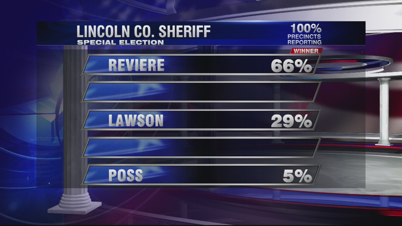 Paul Reviere voted Lincoln County sheriff_316804