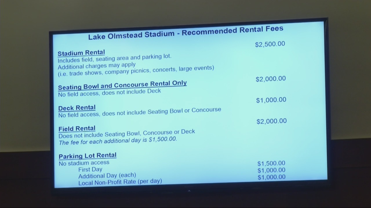 Fee_s_proposed_for_Lake_Olmstead_stadium_0_20181127221149
