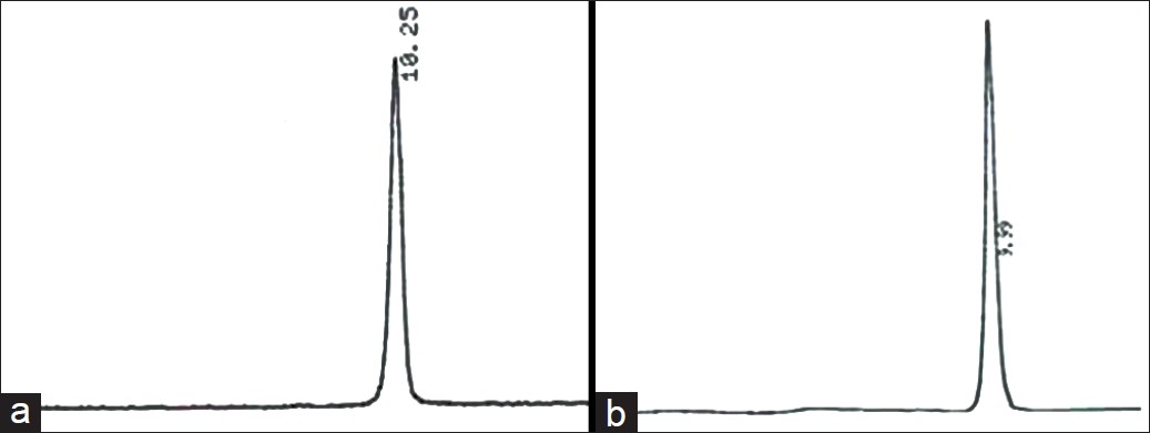 Labeling and Biological Evaluation of 99m Tc-HYNIC