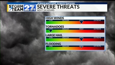 Some storms may be strong overnight - Stay weather alert