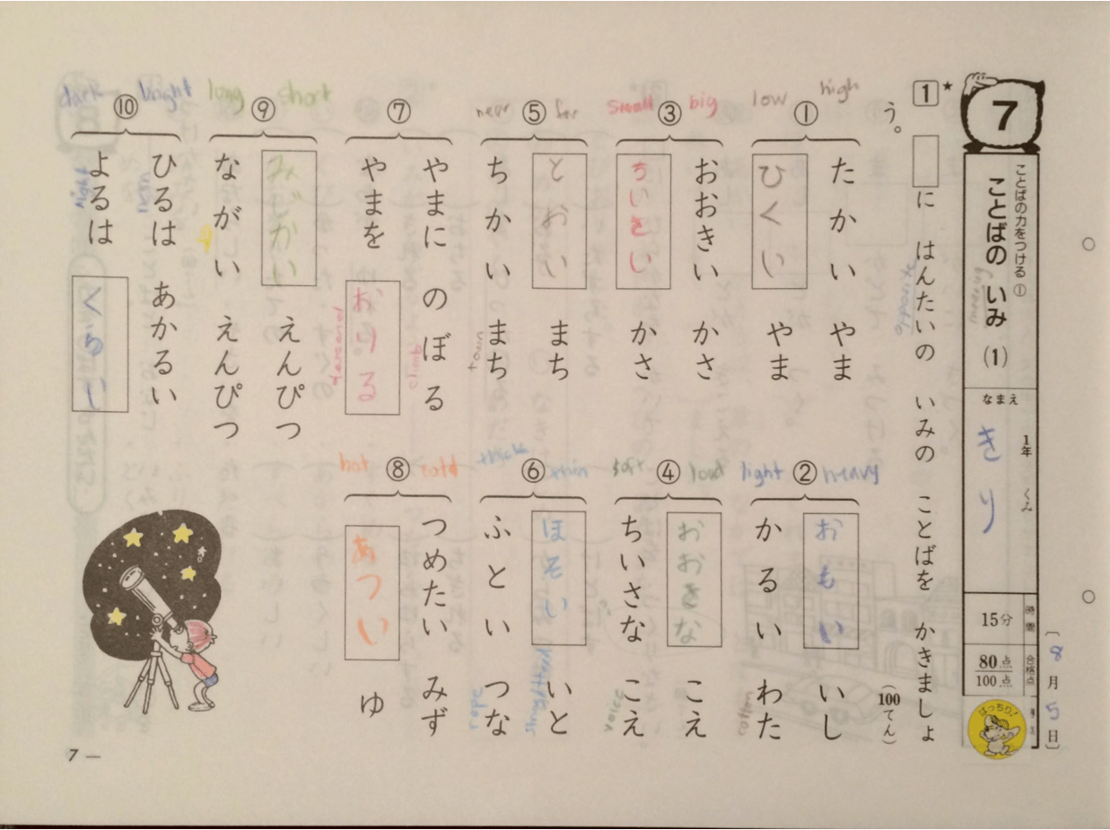 What I Learned Today Learn Japanese Writing From A Native Child S Perspective