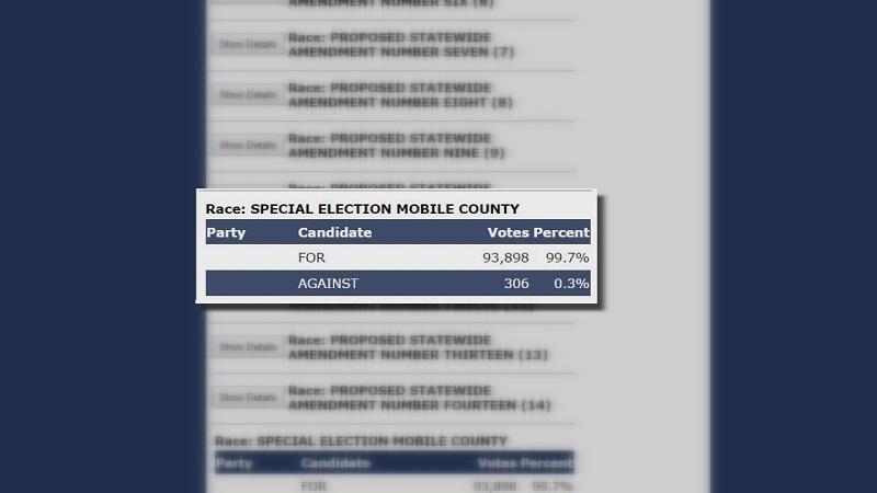ballot-pic_270740