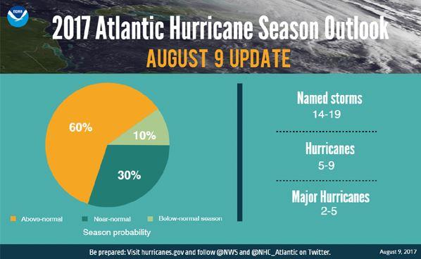 NOAA Mid-Season Forecast_391578