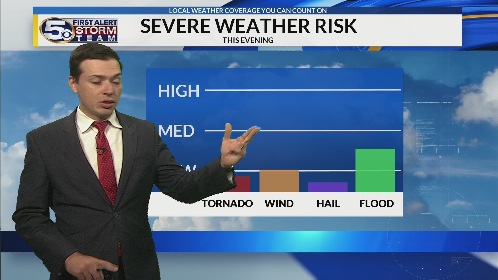 Evening threat of flooding continues in Panhandle