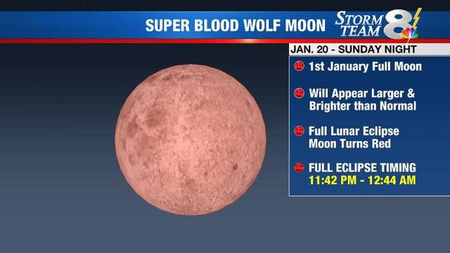Super_Blood_Wolf_Moon_6_67301732_ver1.0_640_360_1547402020701.jpg