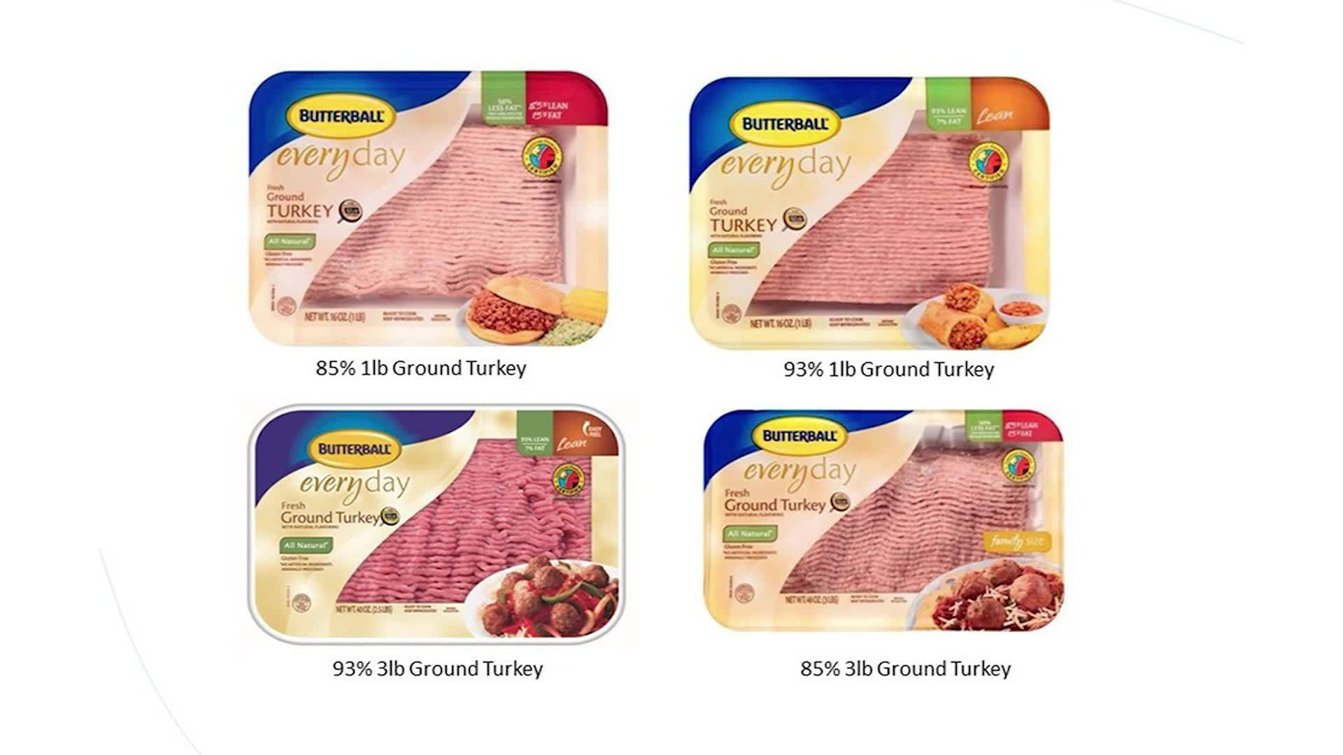 39 tons of Butterball ground turkey recalled