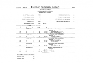 Starke County General Election Results Page 2