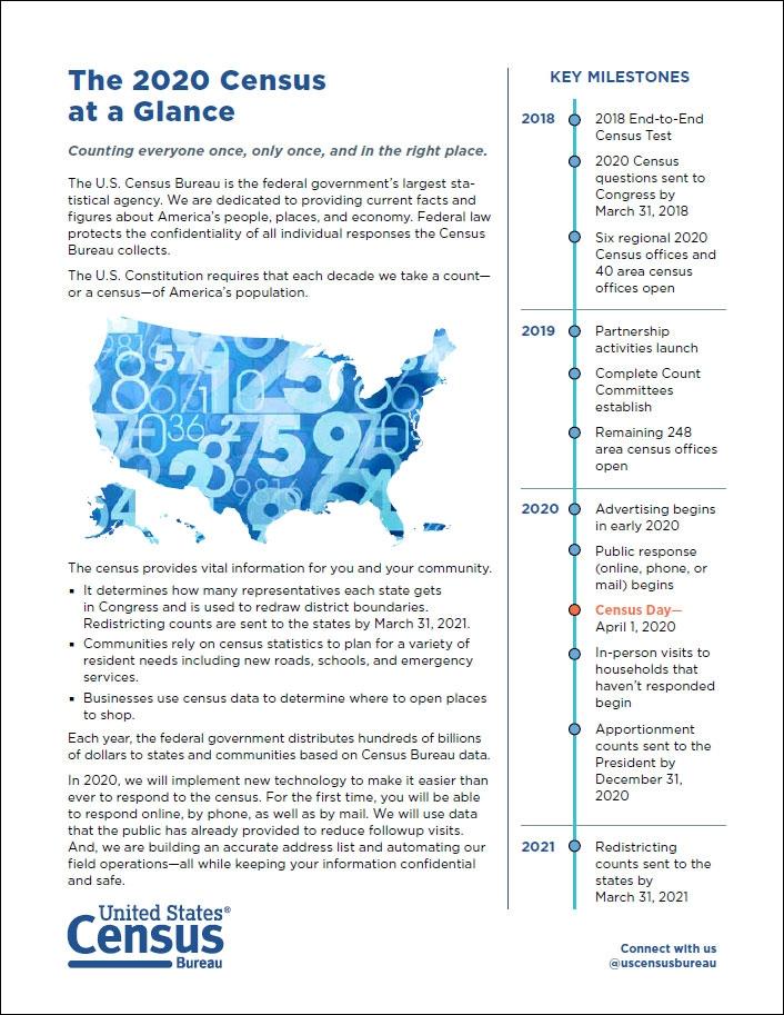 2020 Census_1552420300715.jpg.jpg