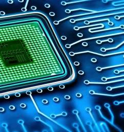 computer science [ 1660 x 640 Pixel ]