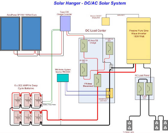 solar wiring diagrams, Wiring diagram