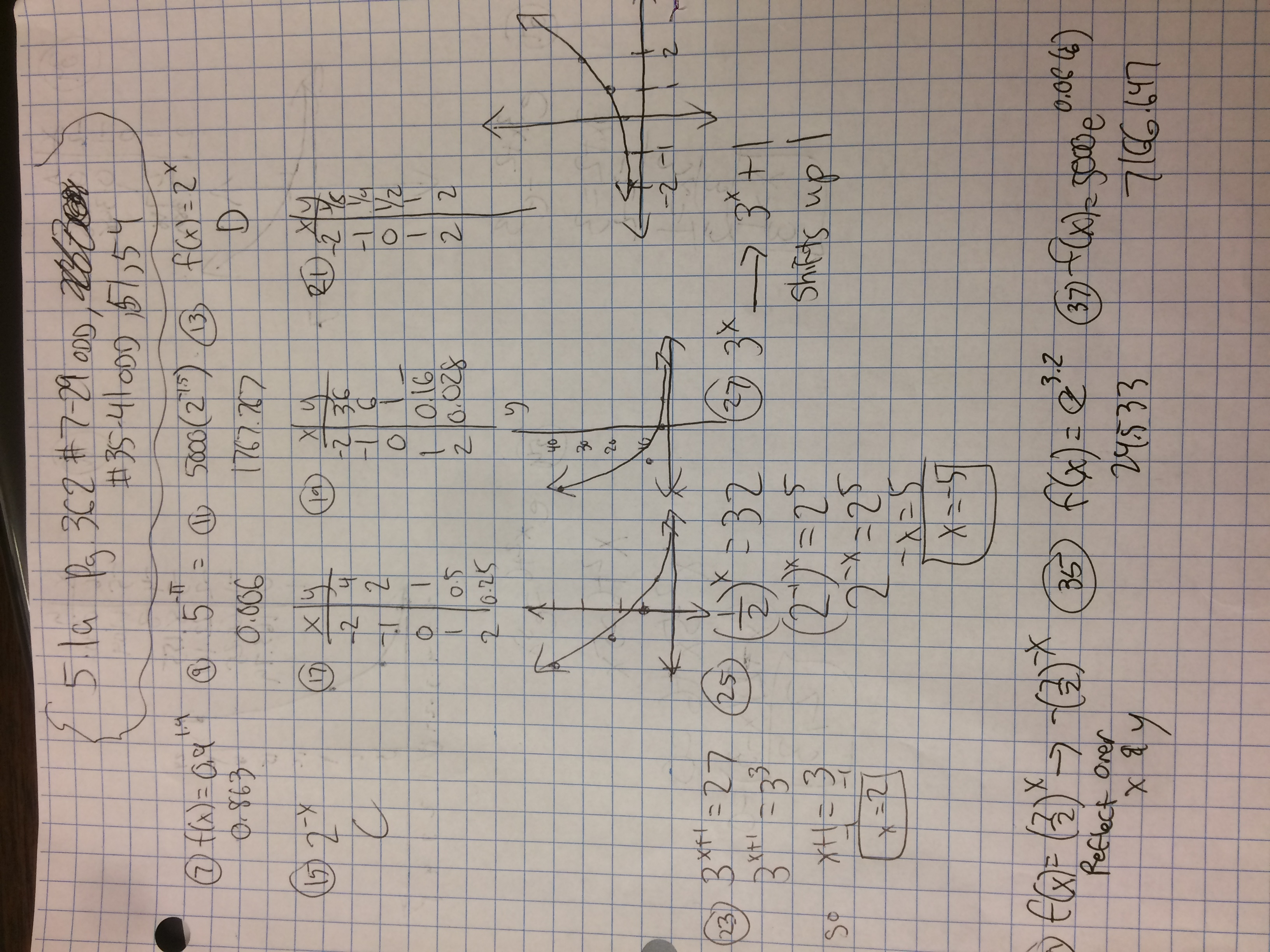 Graphing Secant And Cosecant Worksheet Answers
