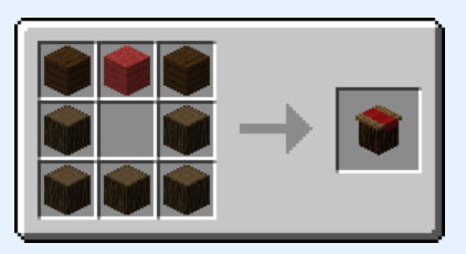 Farming for Blockheads Mod Crafting Recipes 4