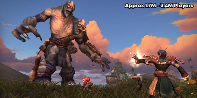 Top 10 Most Played MMORPGs of 2021