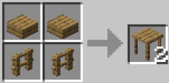 Builders Crafts and Additions mod for minecraft 21