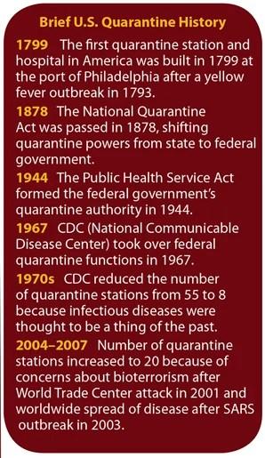 CDC-history of quarantine