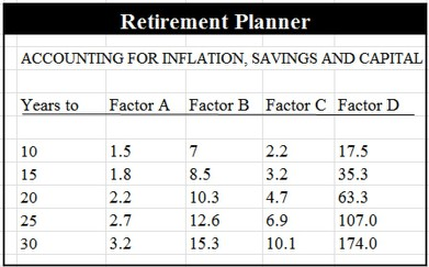 retirement-planner2