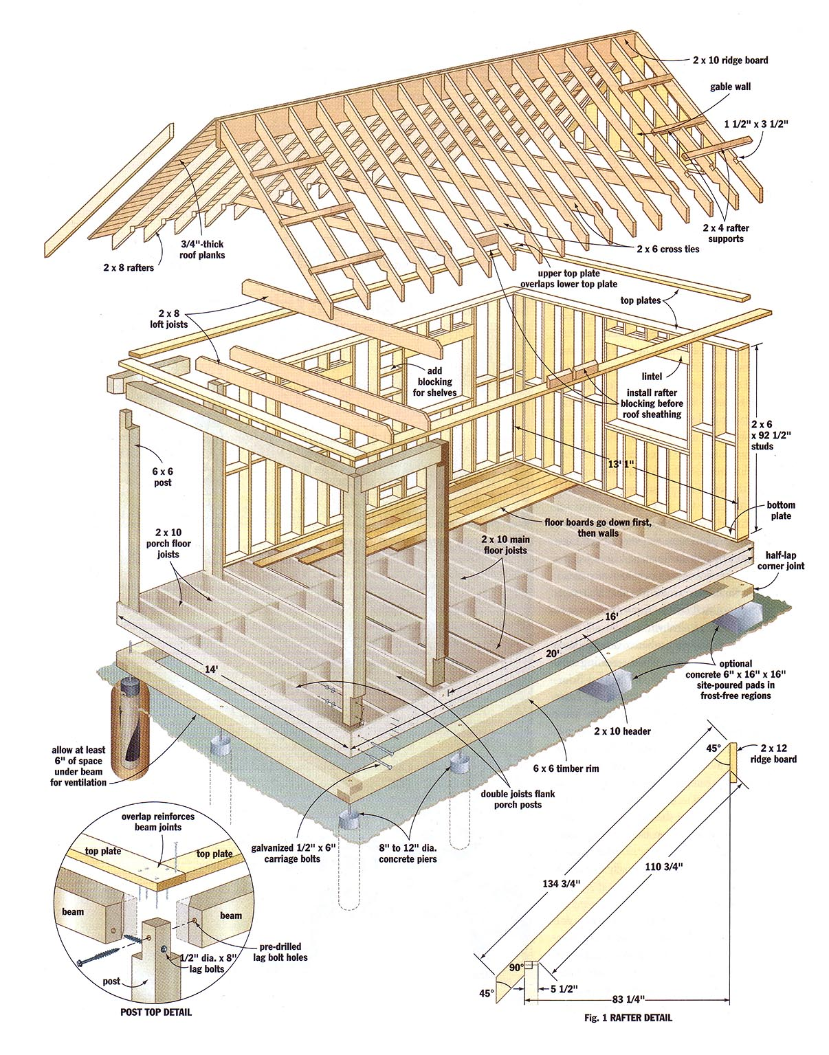 simple house diagram 1988 honda accord fuel pump wiring build this cabin for under 5 000 wny handyman