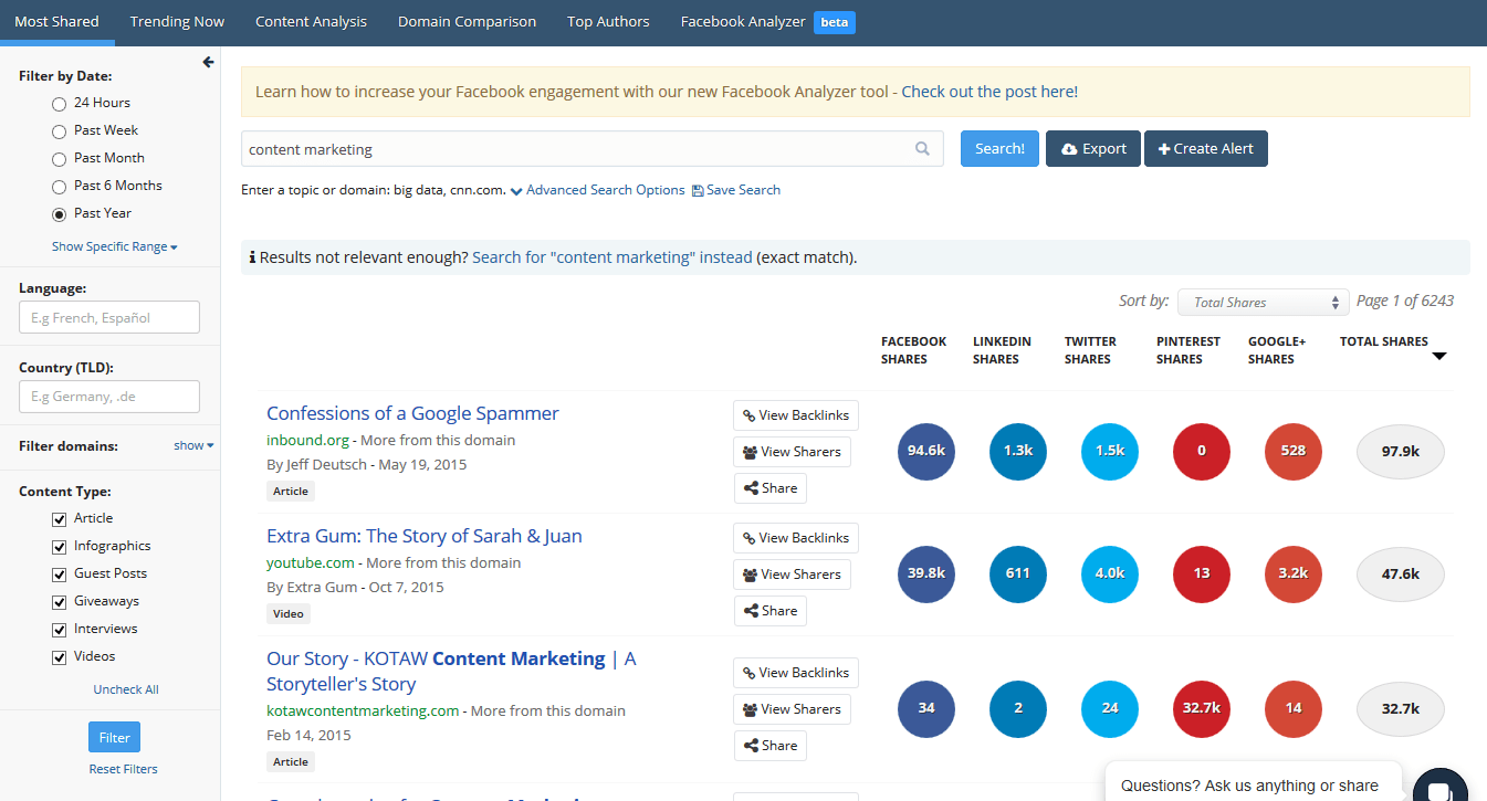 use buzzsumo to generate content ideas How to Write a Blog Post in Just 30 Minutes