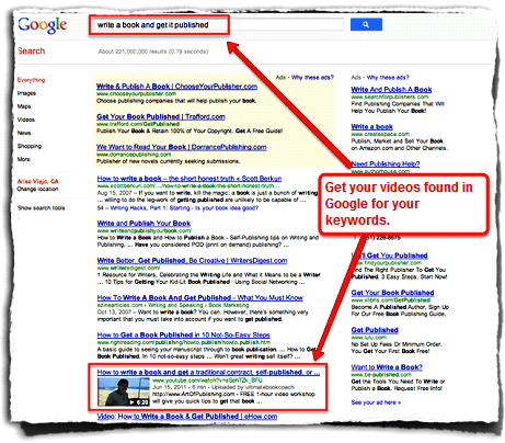 google-for-your-keywords
