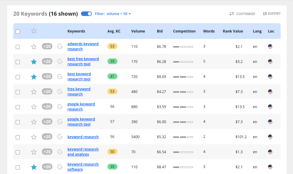 long-tail-pro-keyword-research-tool