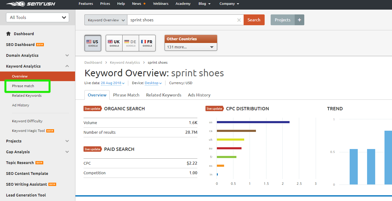 keyword overview sprint shoes phrase match 1