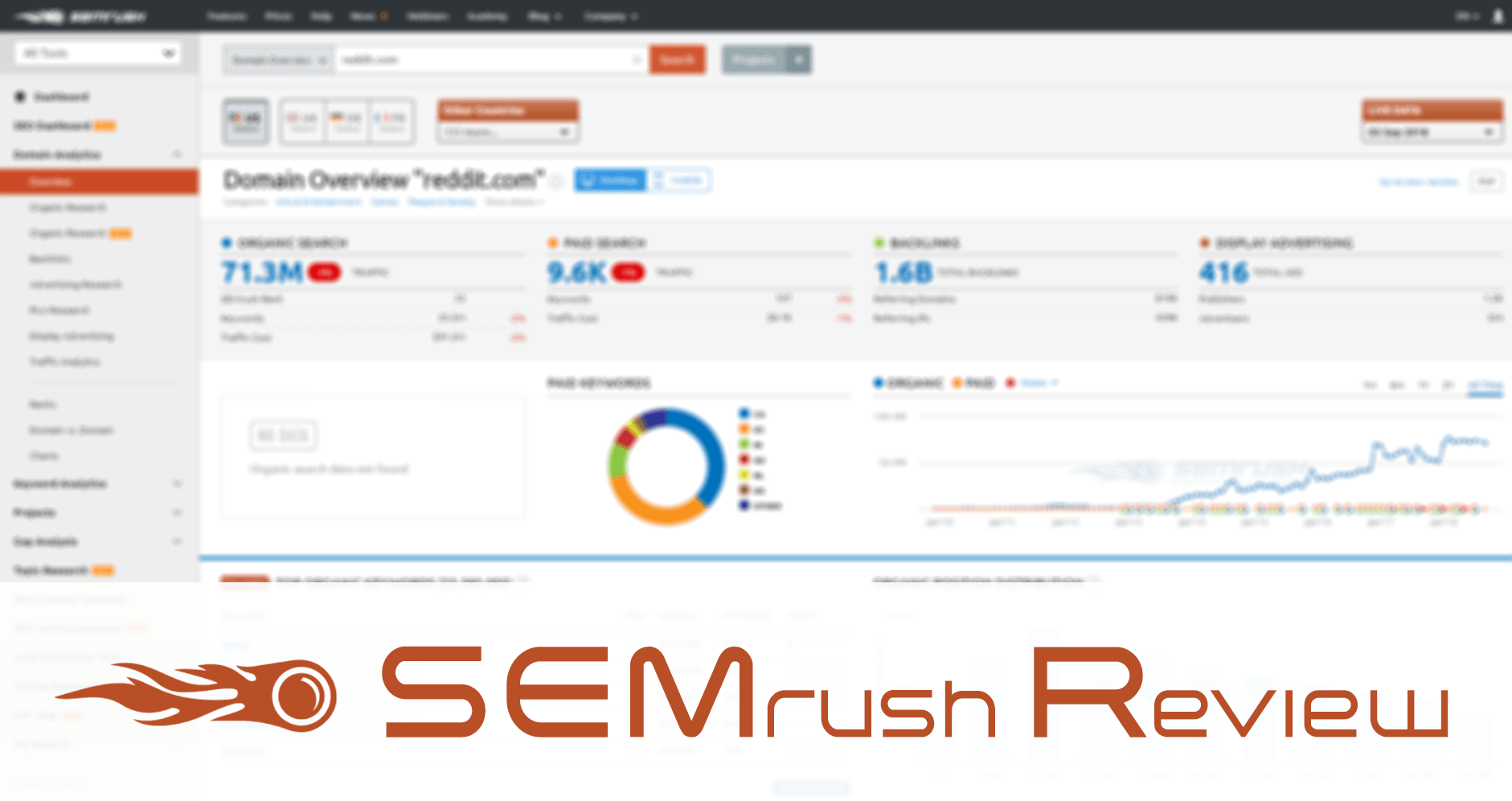 Measurements Of  Semrush