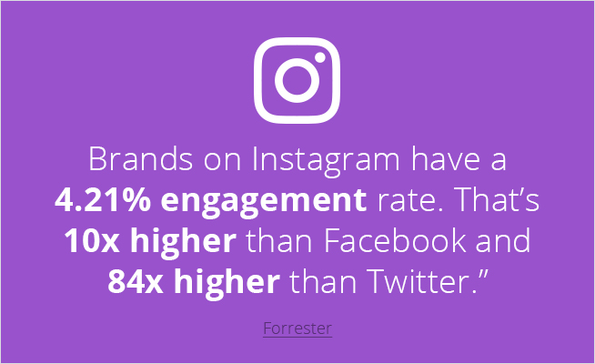 instagram engagement