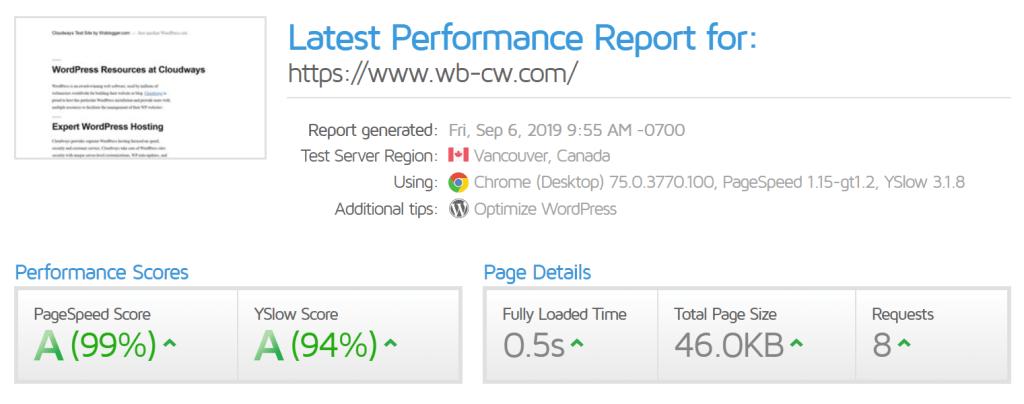 cloudways test site by woblogger stats gtmetrix