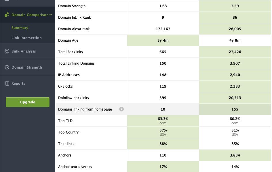 seospyglass-domain-comparison
