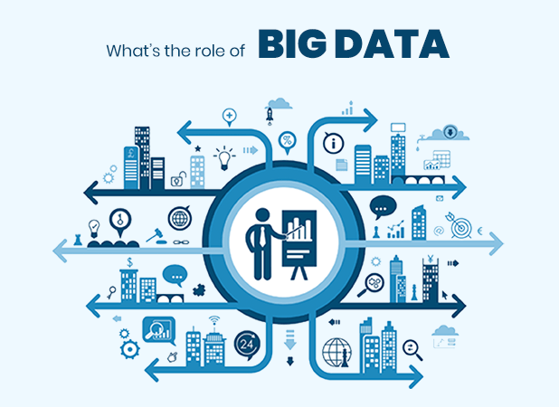 How Big Data Can Guide Your Strategy