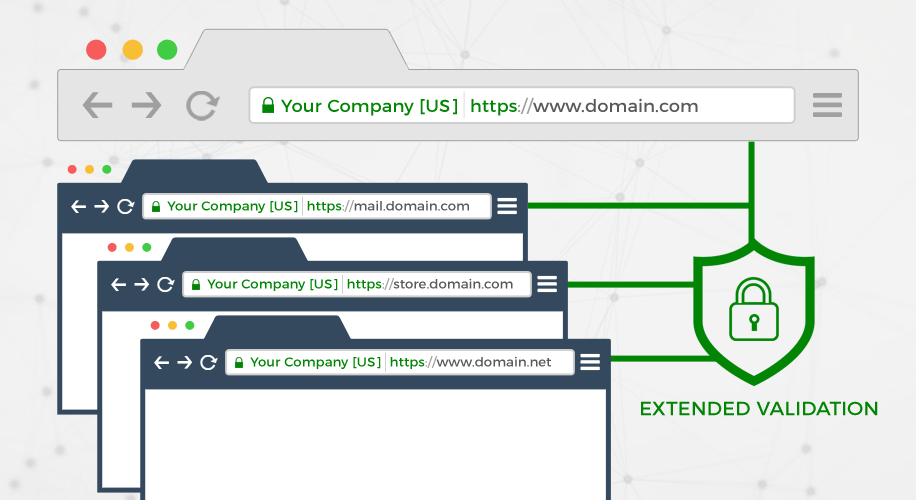 What is an EV SSL Certificate
