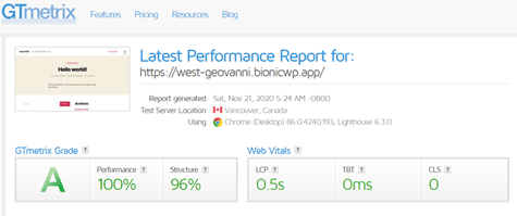 Bionic WP scores below are after CDN and Nitropack