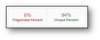 percentage of unique and plagiarized text