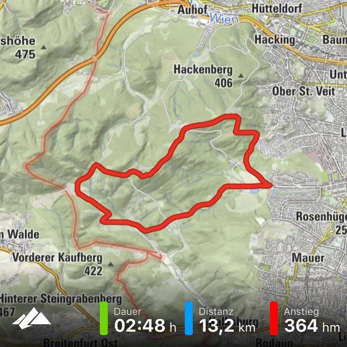 Tracking Bergfex