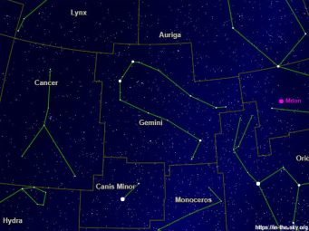 Labelled constellation of Gemini.
