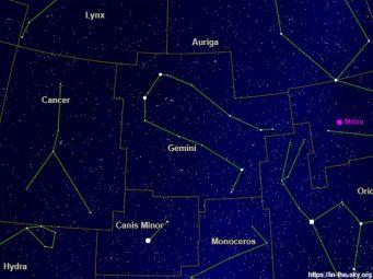 Labelled constellation of Gemini.