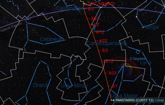 Labelled map of the stars near the north celestial pole, with an almost vertical red line representing the path of a comet.
