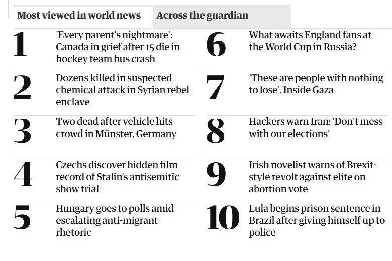 Liste bei The Guardian.