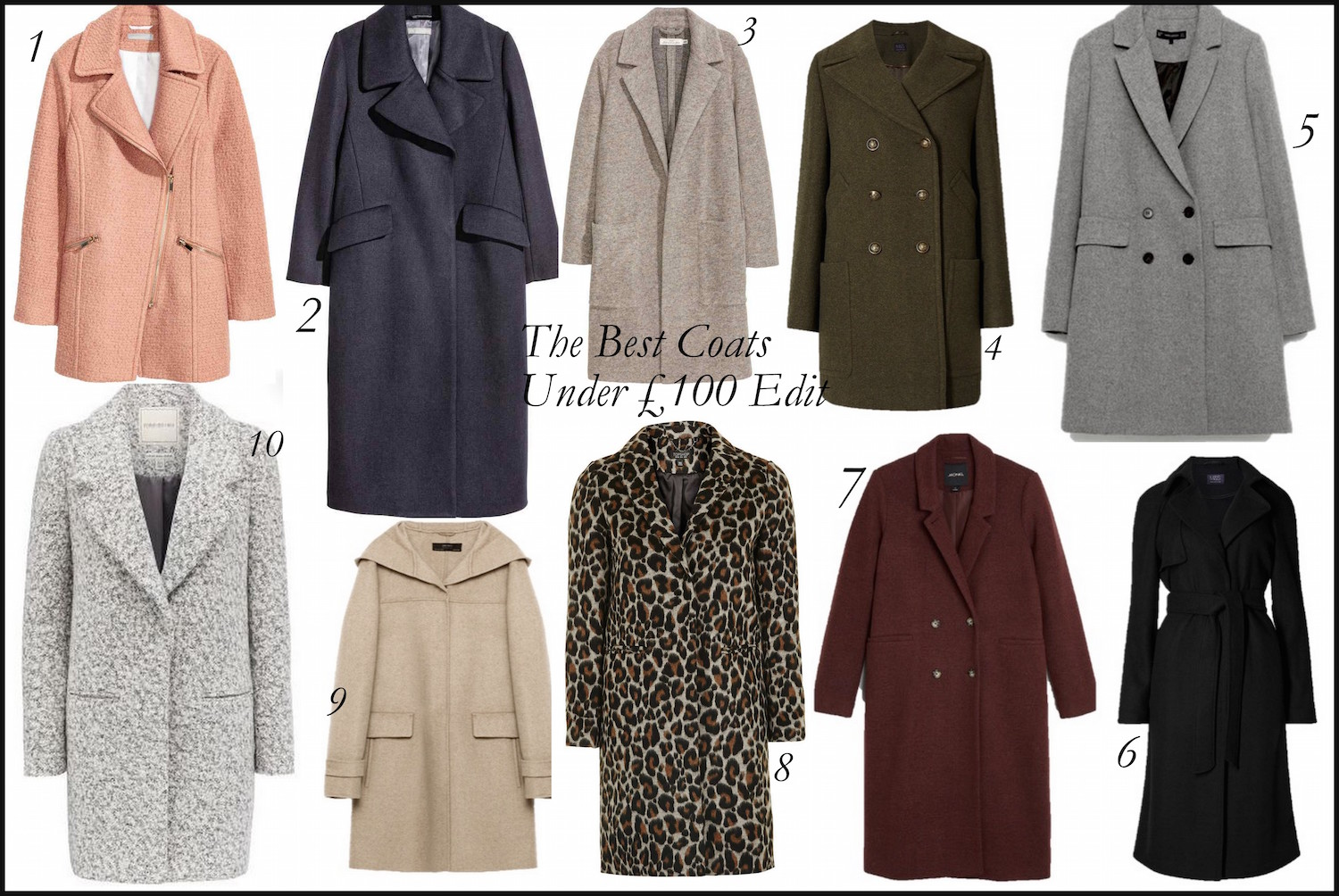 The Best Coats Under £100 Edit | Wolf & Stag