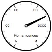 Roman Numerals: New in Wolfram Language 11