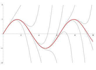 Enhanced Visualization: New in Mathematica 10