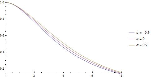 Order Statistics Distribution for General Multivariate
