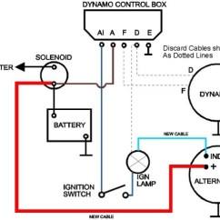 Alternator Wiring Diagram External Regulator Breaker Box Changing Dynamo For On A Wolseley 4/50 | Public Enquiries Forum - ...