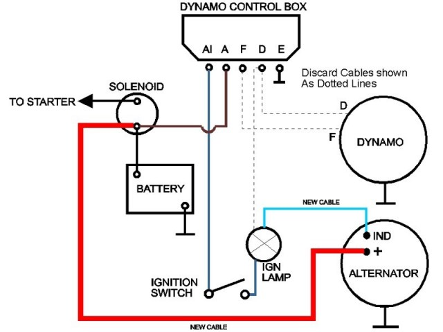 alternator wiring diagram external regulator cat 6 connector changing dynamo for on a wolseley 4/50   public enquiries forum - ...