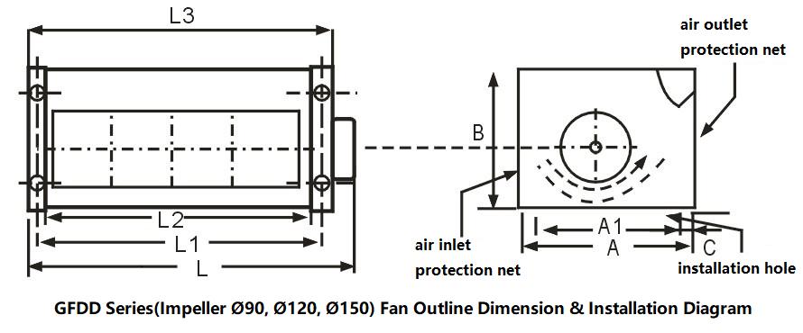 Cooling Fan for Dry Type Transformer Cross-flow Fan