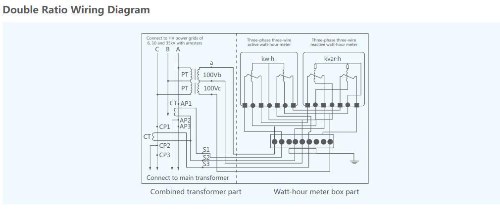 JLS 6kV 10kV 35kV High Voltage Metering Unit Combined