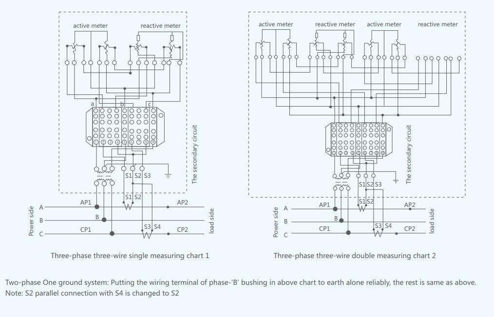 JLSZW 6KV 10KV Combined Transformer Current Transformer