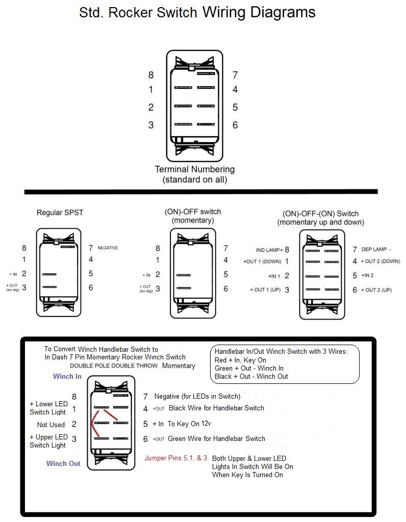 Warn Winches Schematic Switch Plate Just Gettin Started Page 2