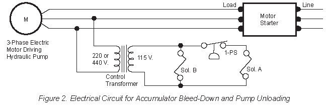 selection guide for electric wire size  womack machine
