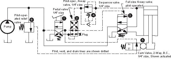 Hydraulic Press Circuit Diagram Pdf